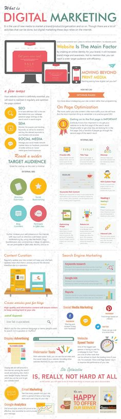 What Is Digital Marketing? – infographic