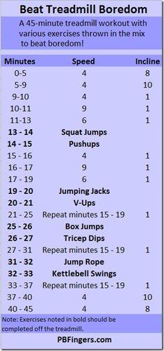 beat boredom treadmill workout - 45 mins