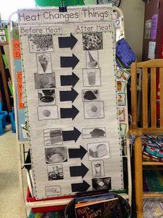 Chalk Talk: A Kindergarten Blog: How Heat Changes Things