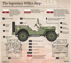 Willys Jeep Poster