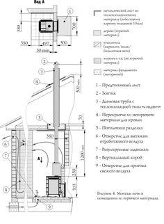 Дизайн бани с печью