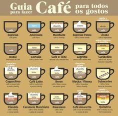 http://geekcafe.blog.br/index.php/2012/04/guia-para-fazer-20-tipos-de-caf/ savori recip, maps, food, drink, coffee, cafe, café, tasti recip, guia