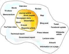 APA - citing web sources direct from the APA Style blog.