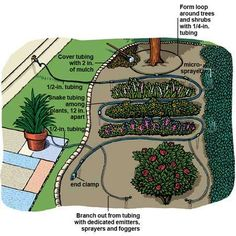 Install drip irrigation this year for healthy plants and water savings! Click through for DIY from Instructables