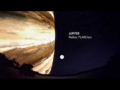 SOLAR SYSTEM-Amazing video: Planets viewed from Earth as if they were at the distance of our moon