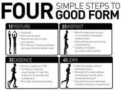 fit, bodi, form, simpl step, healthi, exercis, running, motiv, workout