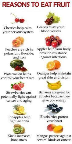 Reasons to eat fruit