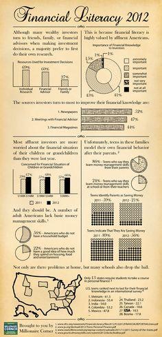 Financial Literacy 2012 -