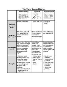 Grade 4 Rocks and Minerals Unit