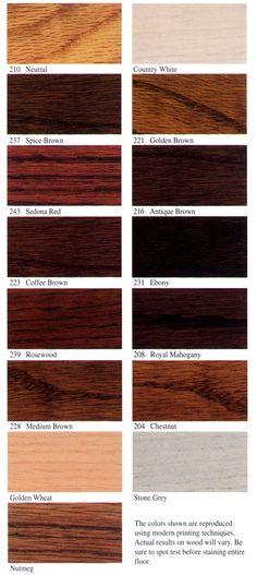 Wood Floors stain colors for refinishing hardwood floors