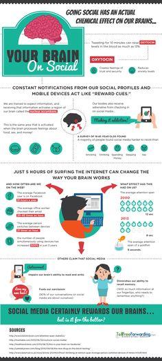 Social Media on the Brain - #infographic #socialmedia #health
