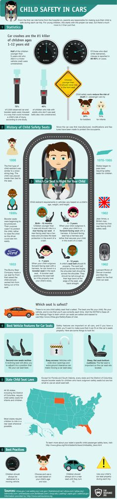 Child safety in cars infographic.