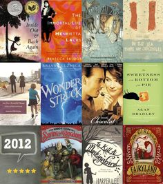 Great Books list. WONDERSTRUCK. Possibly one of the bet books I've read of all time. It's a must read!