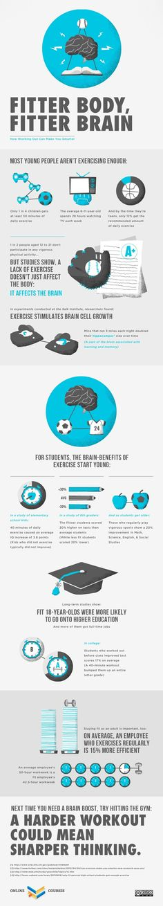 school works, mental health, fitter bodi, fit bodies, exercis, infograph, brain, physical fitness, kid