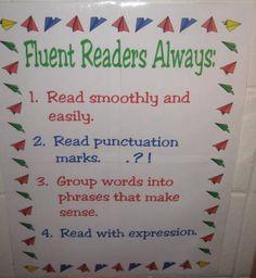 Fluent Readers Always...