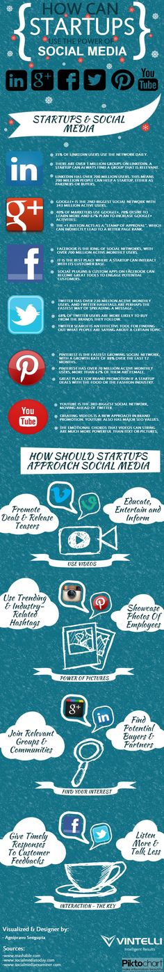 How Can Startups Use The Power Of #Social Media? (#Infographic) #startup