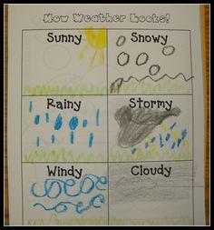 weather unit: 1st grade