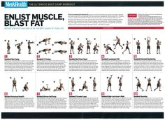 Dumbbell workout for office gym
