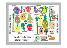 """Can't buy everything organic? Do your best by avoiding the """"dirty dozen."""" Fresh veggies and fruits are a great tool in the fight against childhood obesity. #infographic #education #nutrition #teach www.wholekidsfoundation.org"""