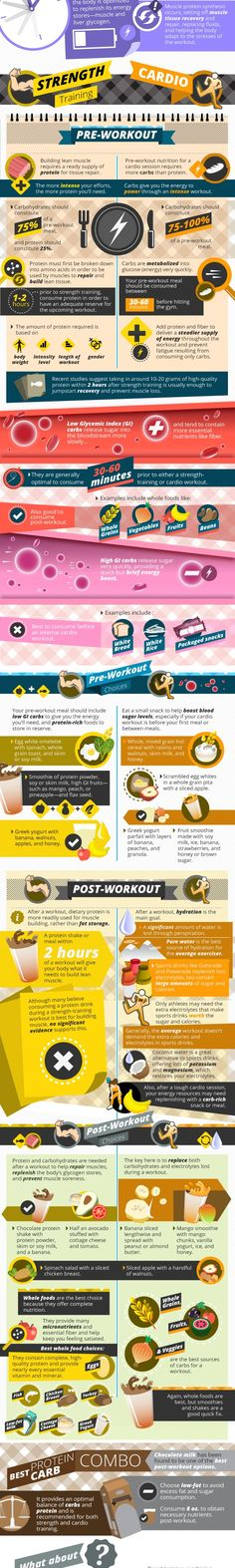 images Post-workout snack and meal suggestions