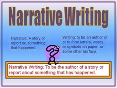 This PowerPoint will lead students through writing a narrative paper Includes:  Pre-writing  Draft Copy  Revise and Edit  Final Copy     Animations throughout the PowerPoint so having the students write their own story along with the PowerPoint is very effective.      Following this process will take several days depending on the age group but will increase narrative writing skills!    Also included additional prompts that can be given in a center, writers' workshop, or as class. $