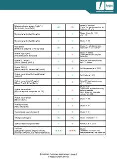 LAL Assay vs. Recombinant Factor C pt. 2