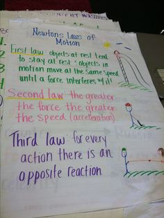 Newton's Laws of Motion 5th Grade Science Standard 6: Patterns of Change Identifying patterns of change is necessary for making predictions about future behavior and conditions.