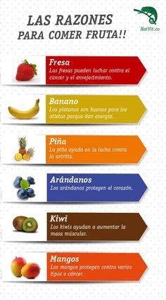 Las razones para comer fruta.