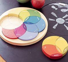 potteri barn, wheel puzzl, puzzles, colorwheel, colors, color wheels, barns, kids, pottery barn