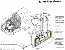 wood burning stove: plan for six inch rocket mass heater
