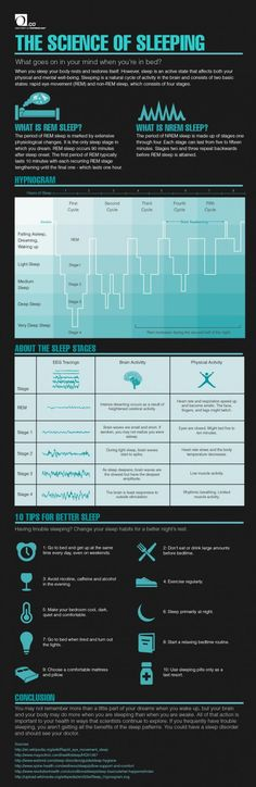 The science of sleeping | #infographic #health