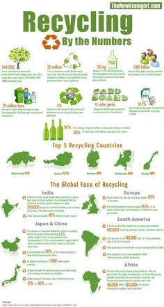 Recycling by the numbers #recycling #infographic #recycle #infographics