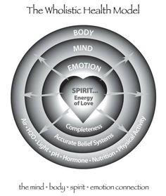 Holistic Health...just do it! www.NaturalHealthcareSpecialties.com  #Ahwatukee