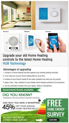 #Climote is the latest Home Heating HUB Technology