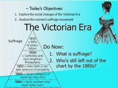 womens suffrage synthesis essay rubric
