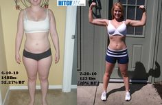 online client loses 25lbs in 12 weeks! Smallest she has been since highschool.