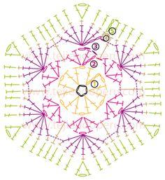 Как плести цветок или Африканец Цветочные вязание крючком (шестигранную, квадрат или шестиугольник бабушка сквера и в)