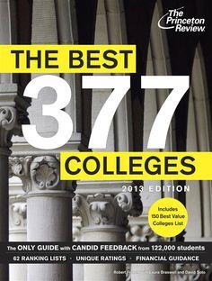 Elon University - Best Run College