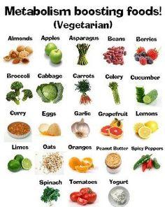 fit, diet, boost metabol, metabol boost, healthi food, boost food, eat, shape, metabolism boosting foods
