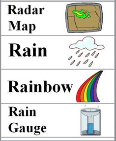 Weather - Science Word Wall Cards