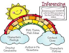 Poster for inferences