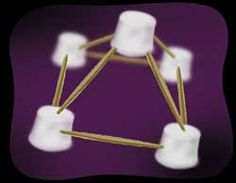 Science: stable structures experiment