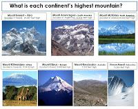 Highest Mountains on each Continent, week 15