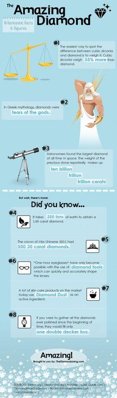 the-amazing-diamond