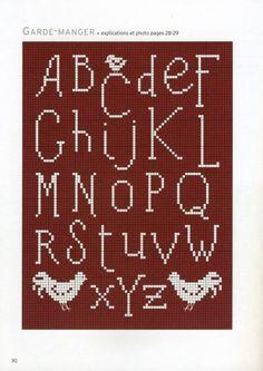 alphabet poule et coq.