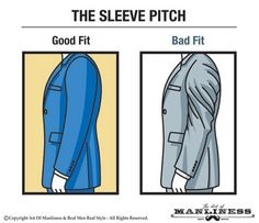 How Should a Suit Fit? Your Easy-to-Follow Visual Guide