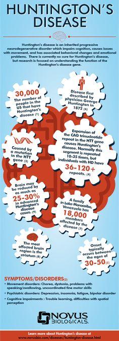 Huntington's Disease Infographic