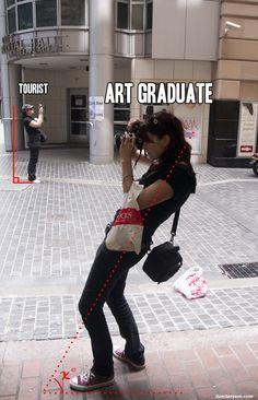 Art student vs. tourist