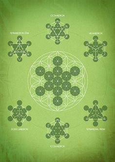 I like this sacred Geometry.