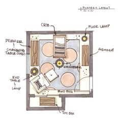 Nursery Furniture Layouts by Chambers Design Company